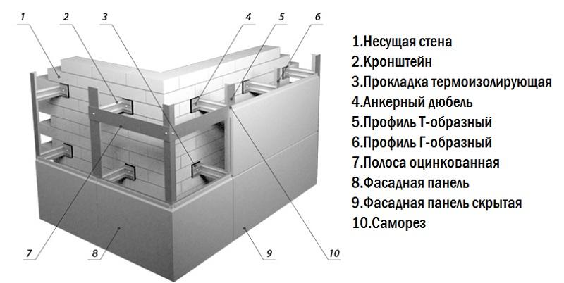 fasadnaia-panel